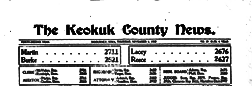 Keokuk County News newspaper archives