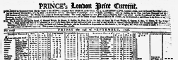 London Prince London Price Current newspaper archives