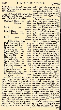 Annual Register, January 01, 1785, Page 197