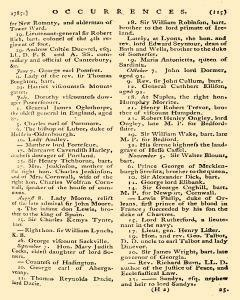 Annual Register, January 01, 1785, Page 203