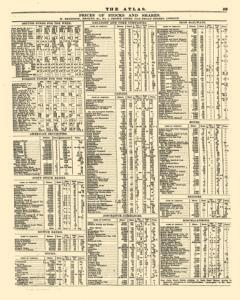 Atlas, February 10, 1838, Page 13