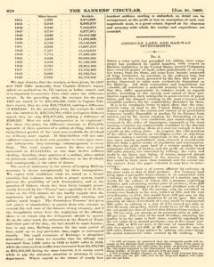 Bankers Circular, January 21, 1860, Page 6