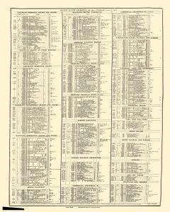 Course of the Exchange, June 09, 1891, Page 2