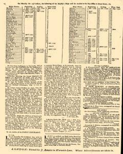 Daily Courant, November 11, 1730, Page 2