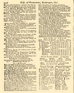 Gentlemans Magazine And Historical Chronicle, November 01, 1766, Page 58