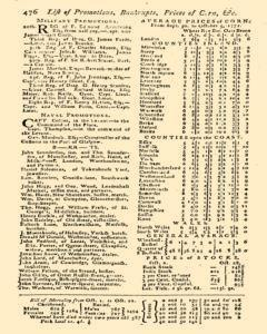Gentlemans Magazine And Historical Chronicle, October 01, 1771, Page 49