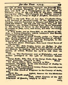 Historical Register, January 01, 1723, Page 50