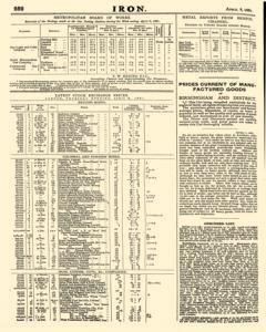 Iron, April 08, 1881, Page 26