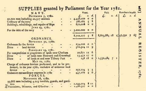 London Annual Register, January 01, 1781, Page 314