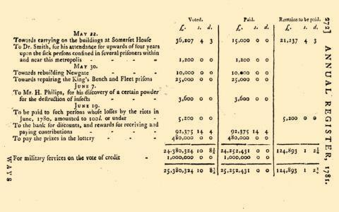 London Annual Register, January 01, 1781, Page 318