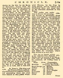 London Annual Register, January 01, 1781, Page 235