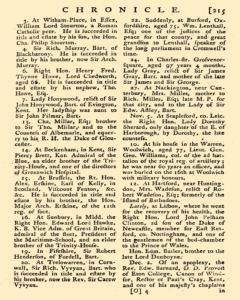 London Annual Register, January 01, 1781, Page 261