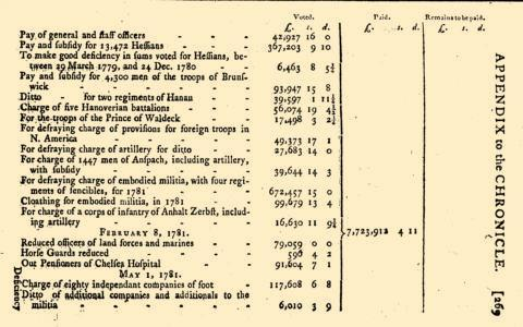 London Annual Register, January 01, 1781, Page 315