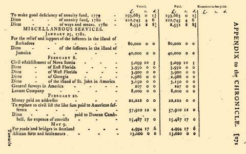 London Annual Register, January 01, 1781, Page 317