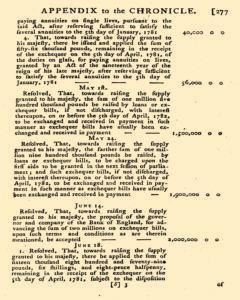 London Annual Register, January 01, 1781, Page 323