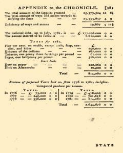 London Annual Register, January 01, 1781, Page 327