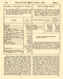 Monthly Magazine, May 01, 1804, Page 62
