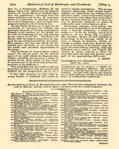 Monthly Magazine, May 01, 1804, Page 64