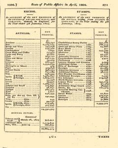 Monthly Magazine, May 01, 1804, Page 61