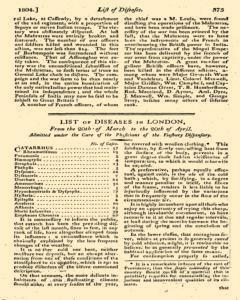 Monthly Magazine, May 01, 1804, Page 63