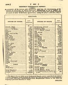 Monthly Magazine, May 01, 1804, Page 95