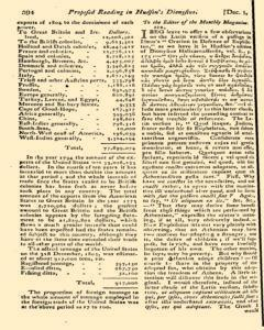 Monthly Magazine, December 01, 1805, Page 2