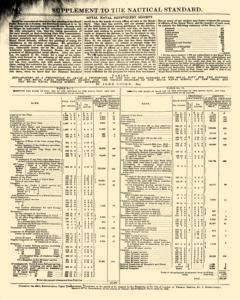 Nautical Standard and Steam Navigation Gazette, November 14, 1846, Page 24