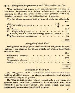 Repertory Of Arts And Manufactures, April 01, 1805, Page 34