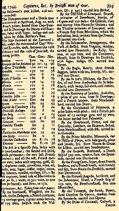 Scots Magazine, August 01, 1744, Page 21