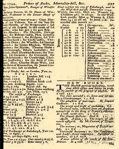Scots Magazine, December 01, 1744, Page 22