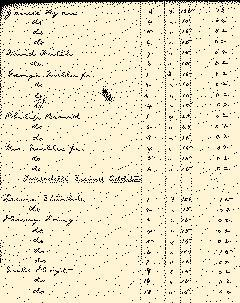 Deerfield Township Clerk Miscellaneous Files, January 01, 1886, Page 1