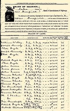Deerfield Township Clerk Miscellaneous Files, January 01, 1886, Page 22
