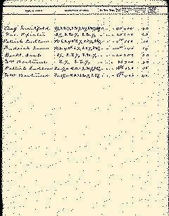 Deerfield Township Clerk Miscellaneous Files, January 01, 1886, Page 40