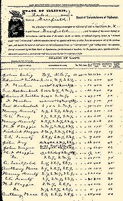Deerfield Township Clerk Miscellaneous Files, January 01, 1886, Page 45