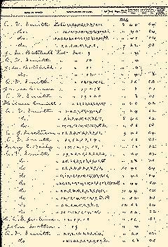 Deerfield Township Clerk Miscellaneous Files, January 01, 1886, Page 57
