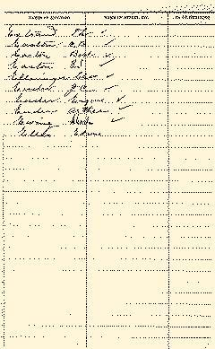 Deerfield Township Voter Registers, October 16, 1912, Page 13