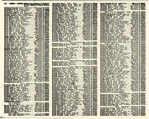 Oak Park Telephone Directory, May 01, 1956, Page 448