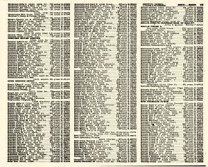 Oak Park Telephone Directory, May 01, 1956, Page 439