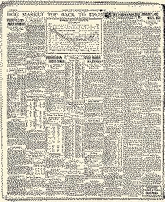 Mason City Globe Gazette, January 08, 1937, p. 7