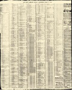 Trenton Times, March 11, 1890, Page 4