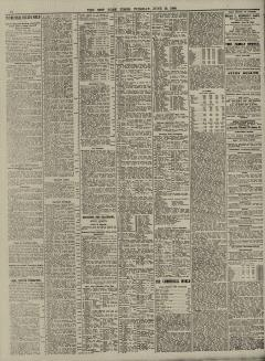 New York Times, June 19, 1900, Page 12