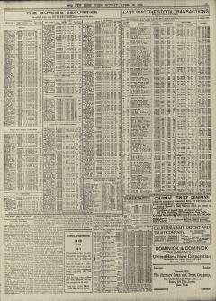 New York Times, April 16, 1906, Page 15