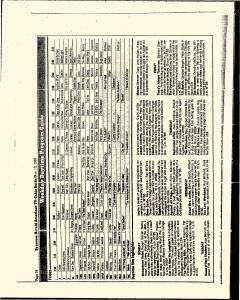 Syracuse Herald American The Post Standard, November 10, 1985, Page 390