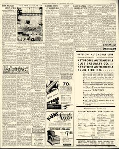 Chester Times, May 24, 1933, Page 21