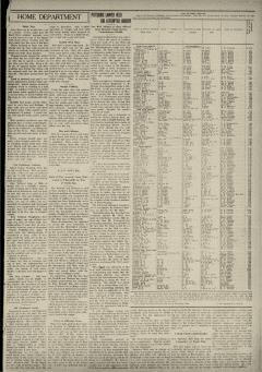 Raleigh Register, January 21, 1915, Page 22